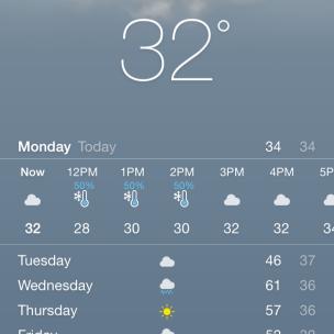February Weather :/